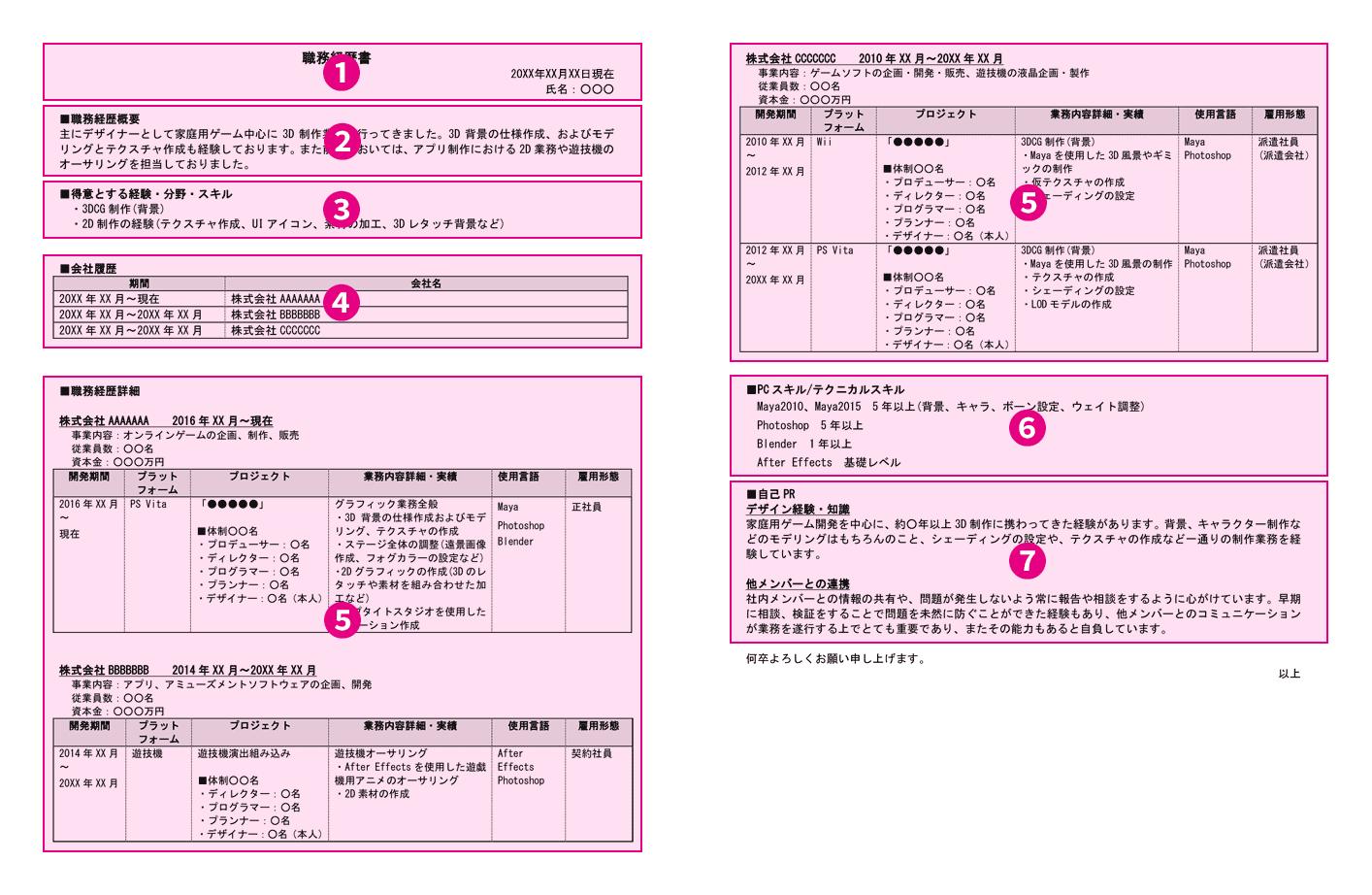 フォント 職務 経歴 書